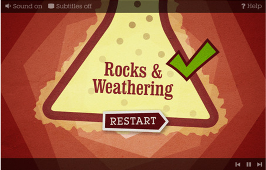 Rock Cycle Ms A Science Online Www Msascienceonline