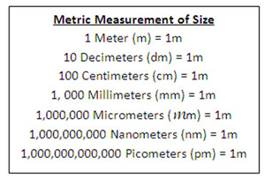 The Size of Things - Ms A Science Online www