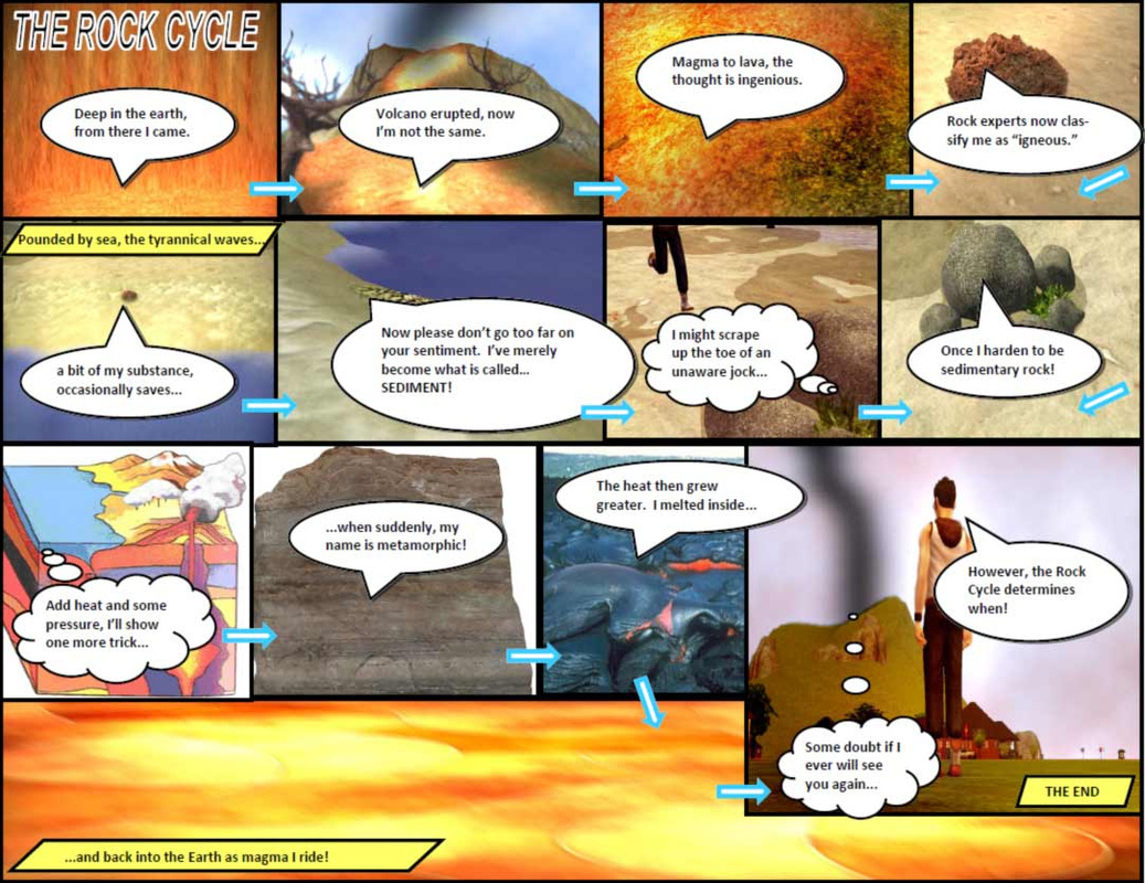 rock cycle comic strip project ms a science online picture