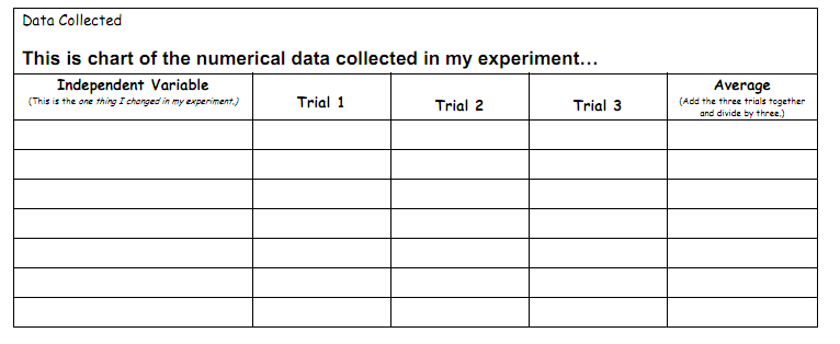 How to make a data table for science experiment www for Table 6 statistics